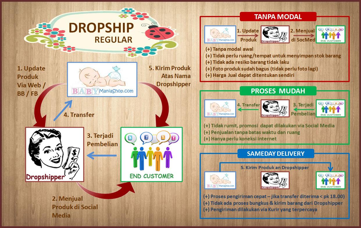Dropship Reguler